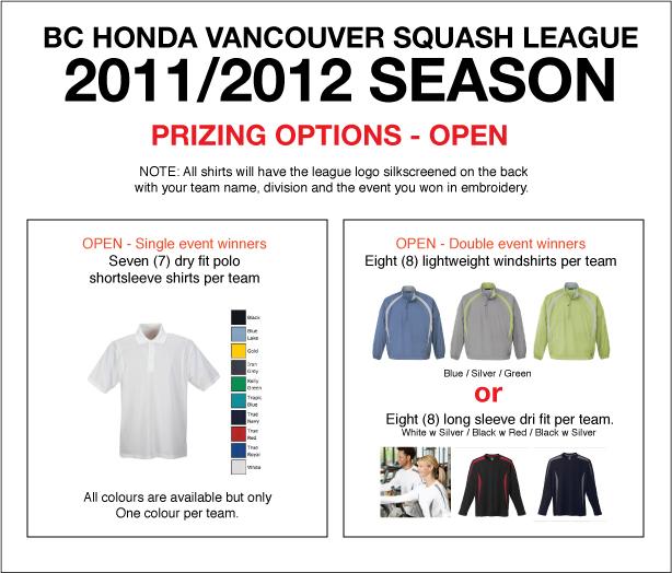 2012_Open_VSL_Prizes